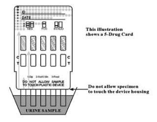 Instant 1 Panel Drug Testing Kit test for Marijuana THC