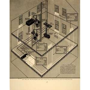 1940 American Radiator Standard Sanitary House Diagram   Original