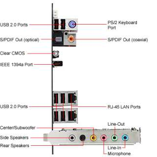 Asus Striker II Formula Motherboard   NVIDIA nForce 780i SLI, Socket
