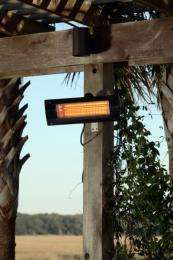 FireSense Outdoor Infrared Patio Heater 1500 Wall Mount